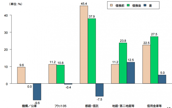 data_karikae_kinyukikan_1