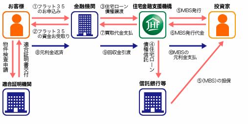 flat35_shikuimizu