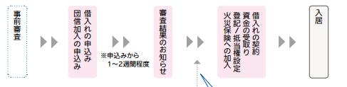 flat35_shinsakikan_6