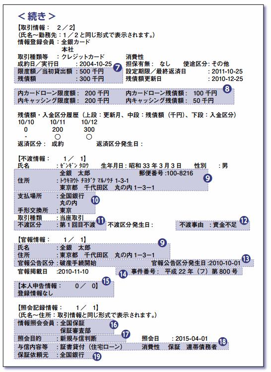 koin_2