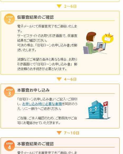 sony_shinsakikan